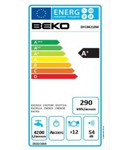 Lavasecadora BEKO HTV8633XS0 | 8+5KG 1400RPM